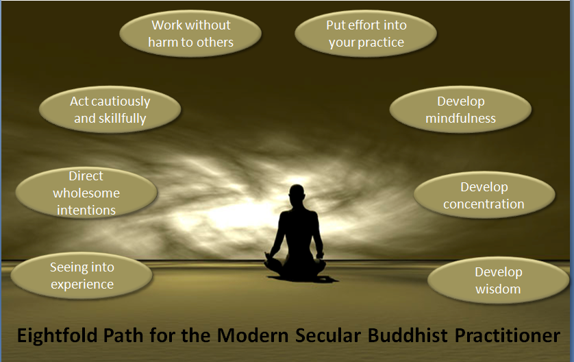 The Path – Reworded for Modern Practitioners : Secular Buddhist ...